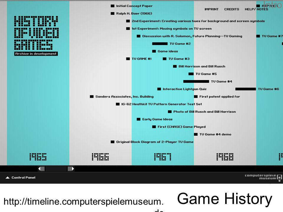 Game History Intro http://timeline.computerspielemuseum.de