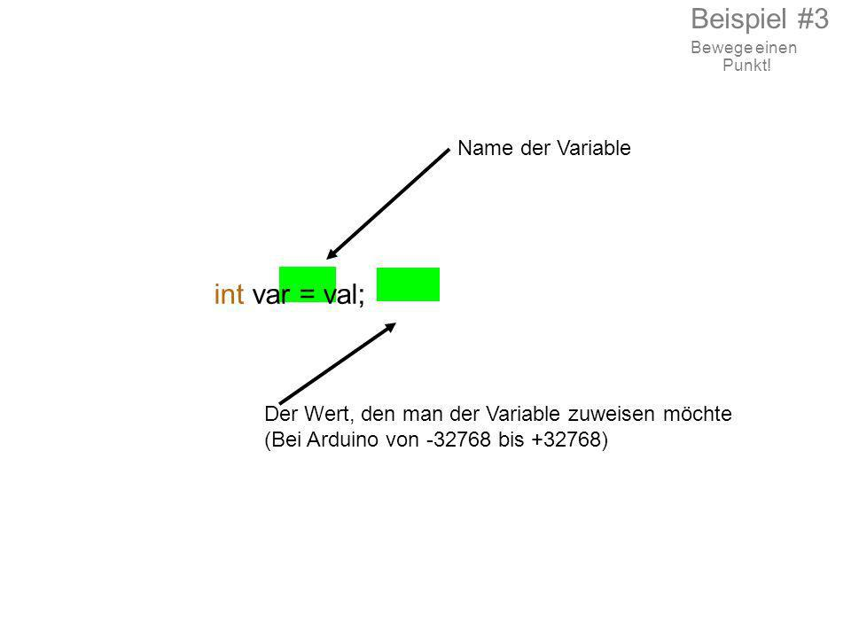 Beispiel #3 int var = val; Name der Variable