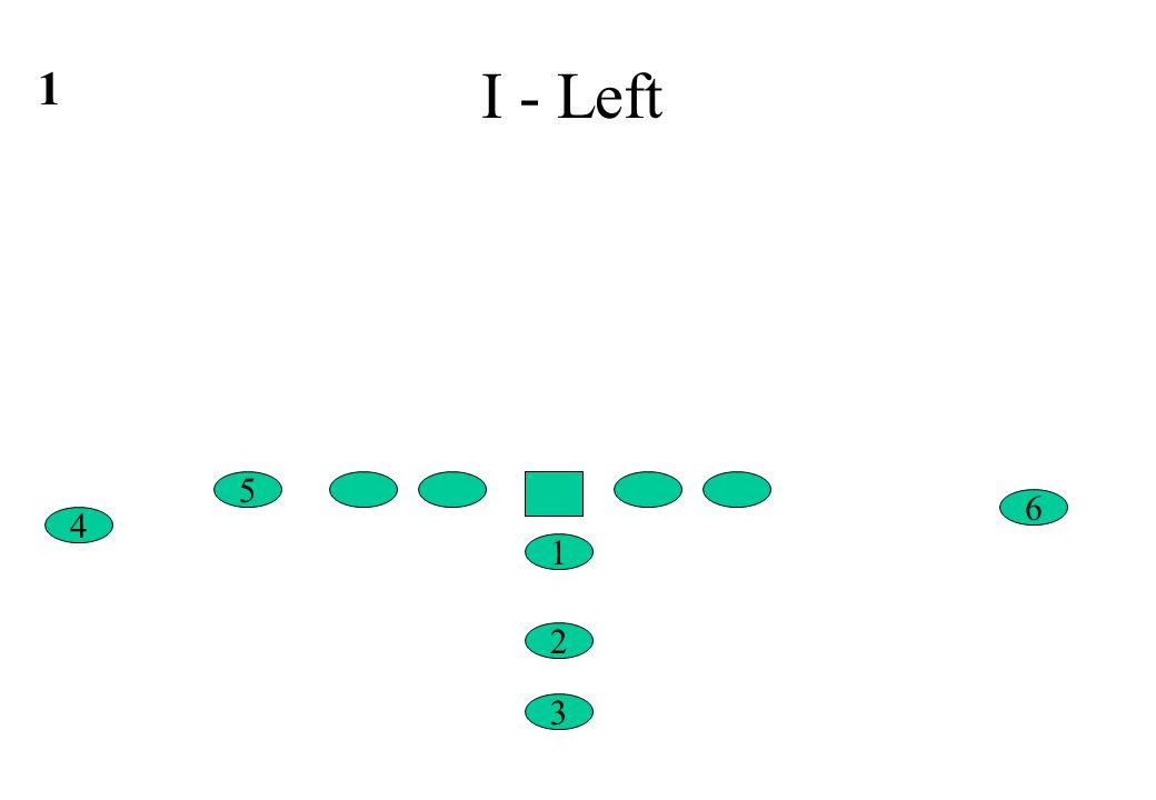 I - Left 1 5 6 4 1 2 3