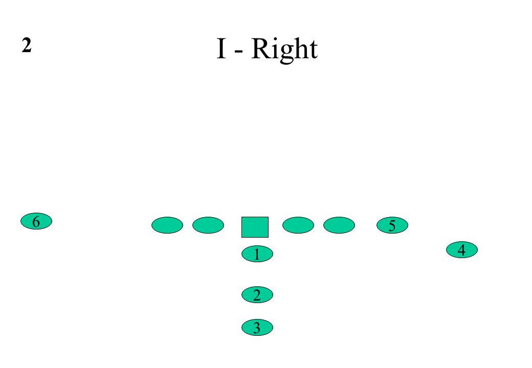 I - Right 2 6 5 4 1 2 3