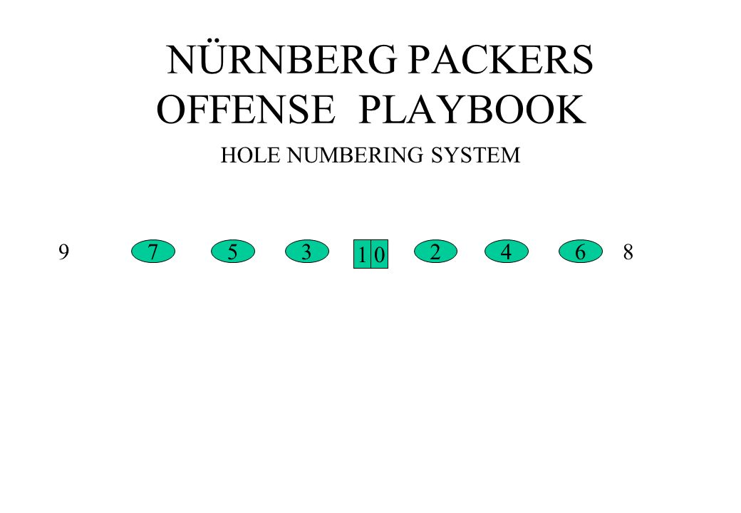 NÜRNBERG PACKERS OFFENSE PLAYBOOK