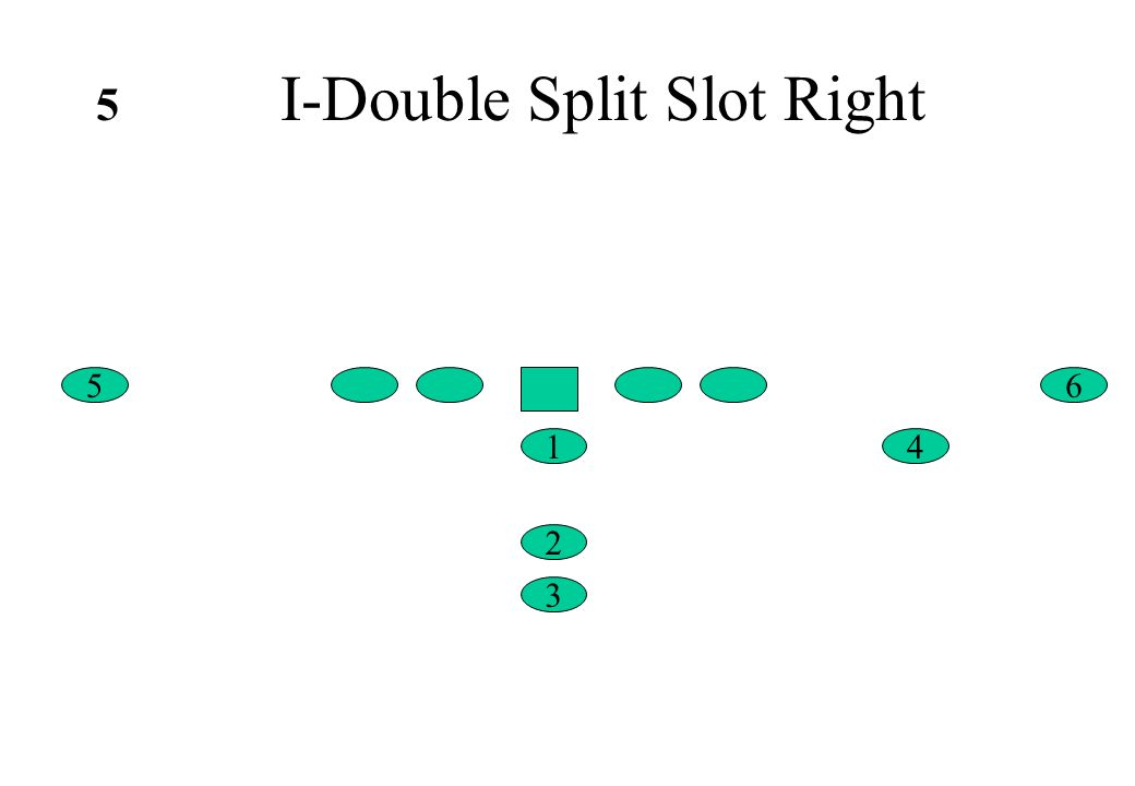 I-Double Split Slot Right