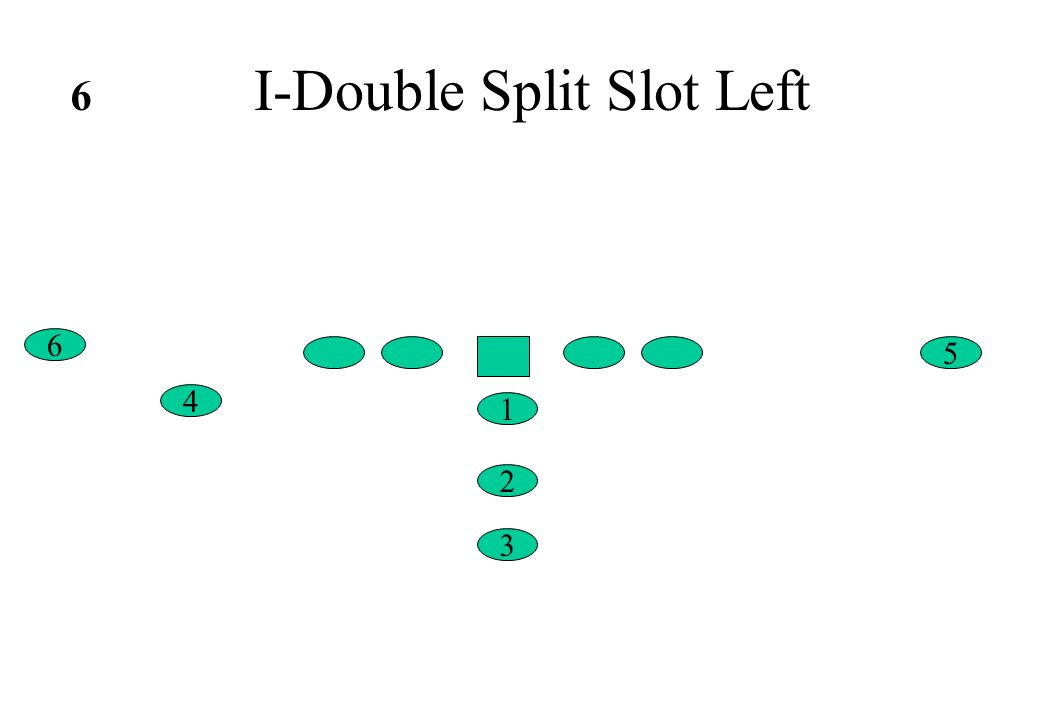 I-Double Split Slot Left