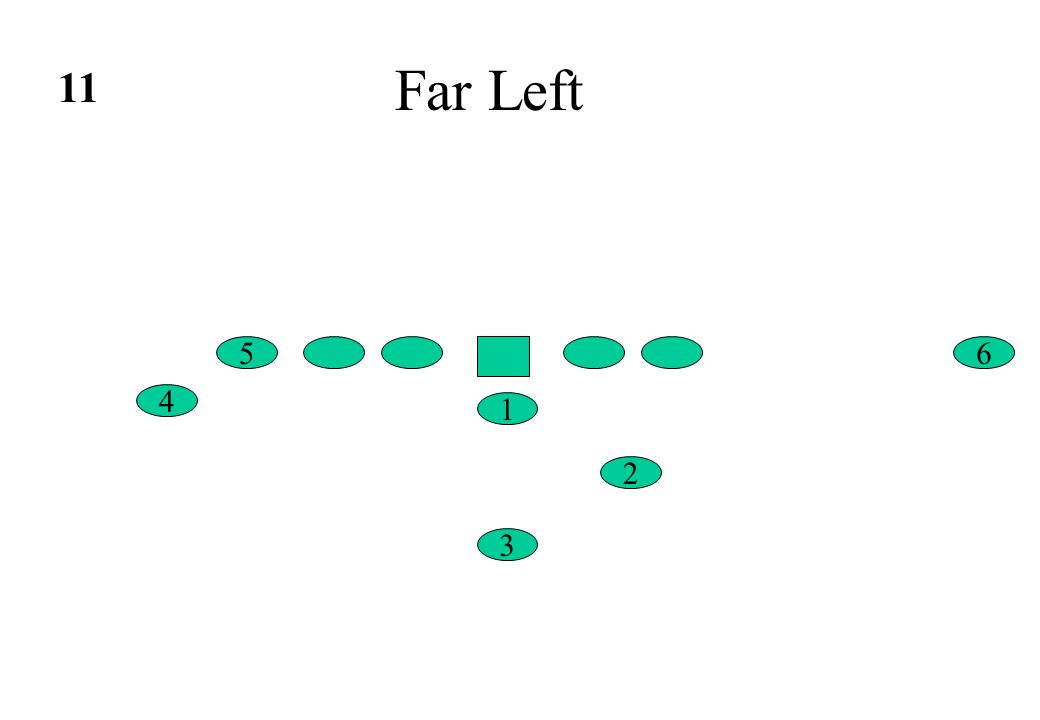 11 Far Left 5 6 4 1 2 3