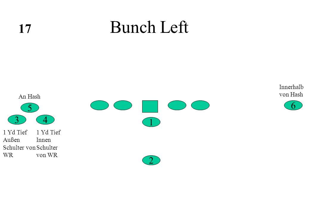 Bunch Left 17 6 5 3 4 1 2 Innerhalb von Hash An Hash