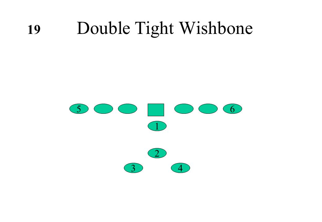 19 Double Tight Wishbone 5 6 1 2 3 4
