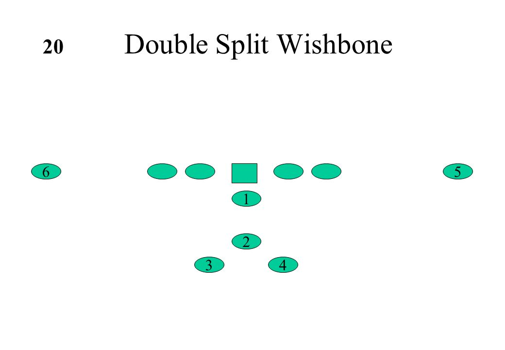 20 Double Split Wishbone 6 5 1 2 3 4