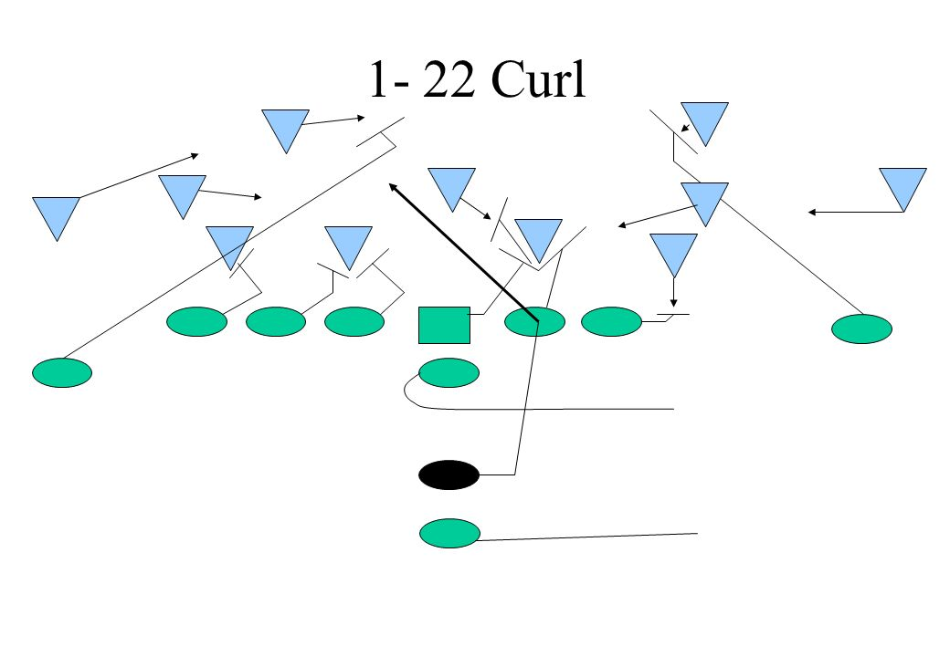 1- 22 Curl