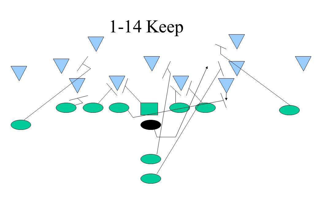 1-14 Keep