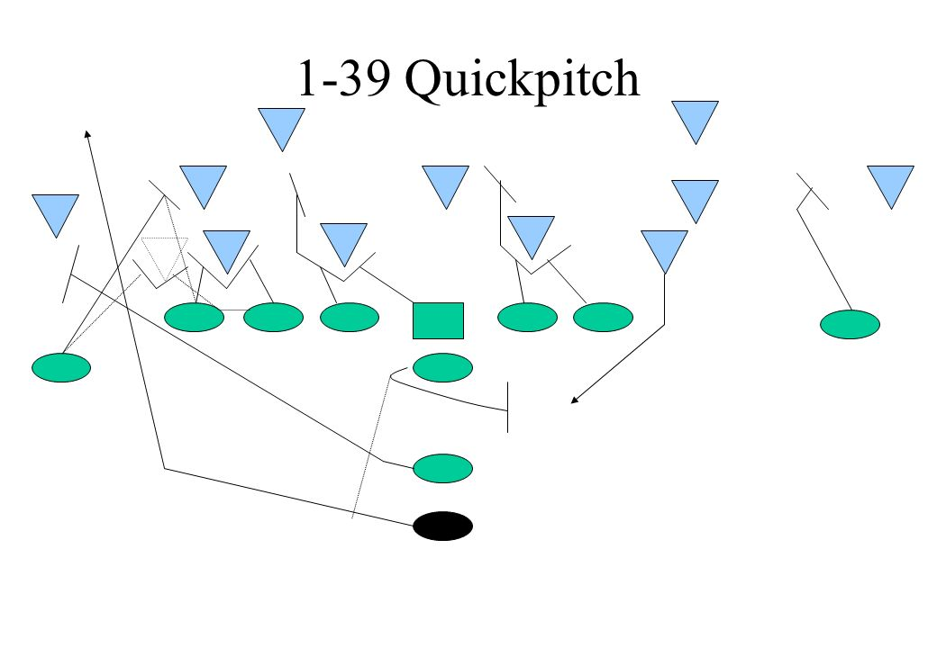 1-39 Quickpitch