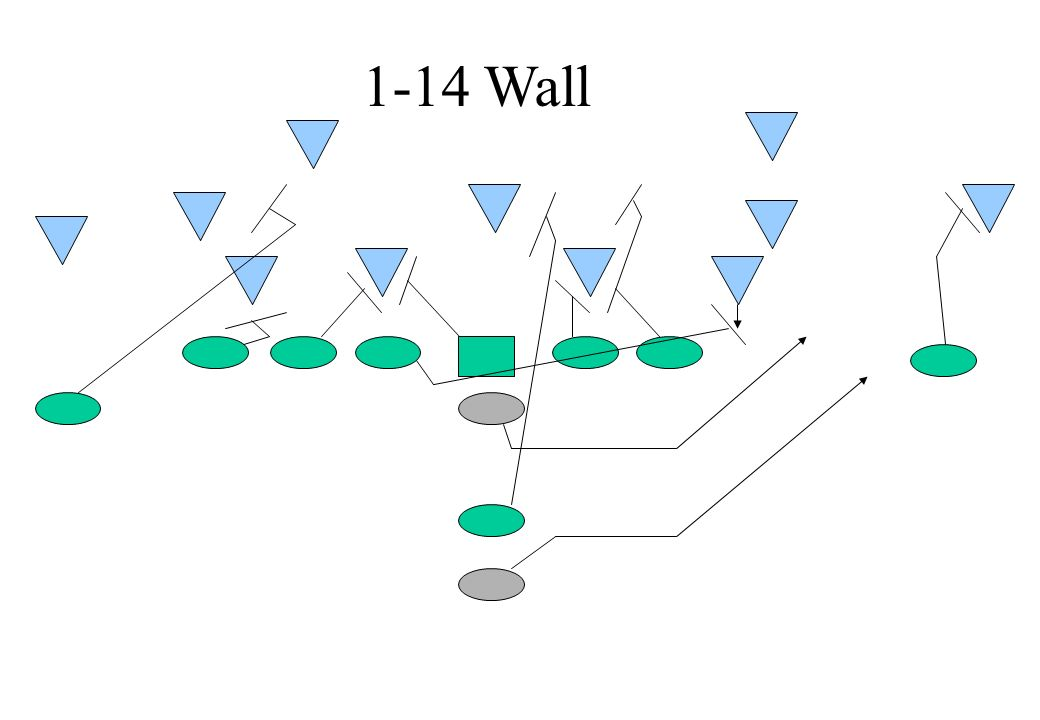 1-14 Wall