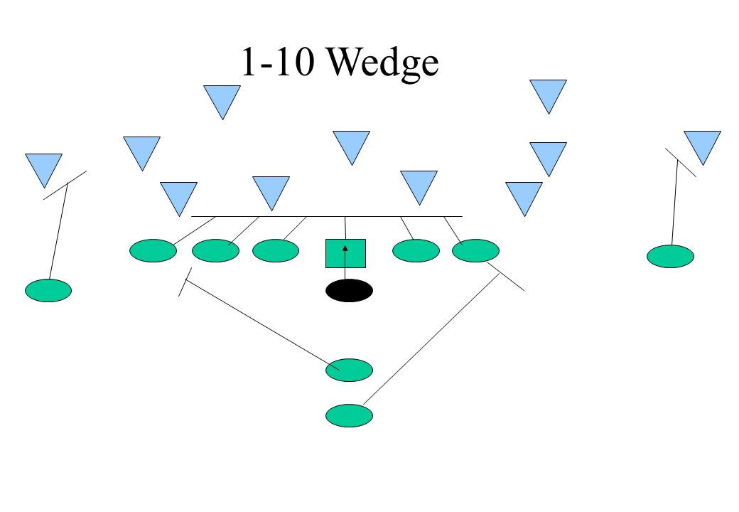 1-10 Wedge