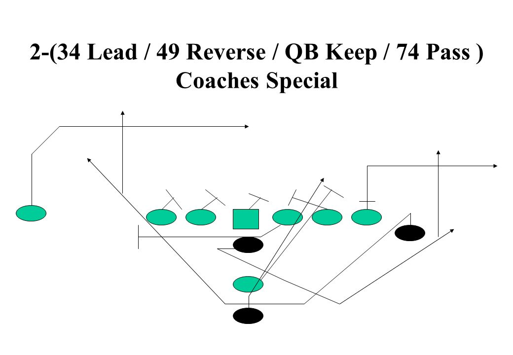 2-(34 Lead / 49 Reverse / QB Keep / 74 Pass ) Coaches Special