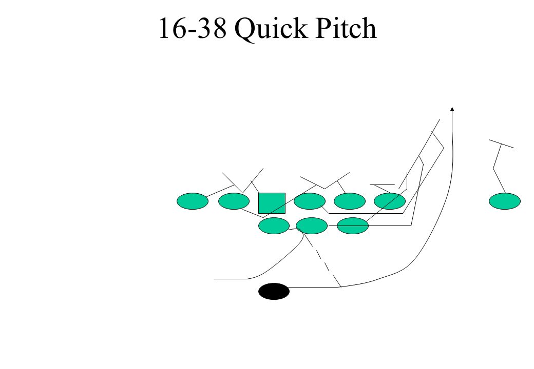 16-38 Quick Pitch