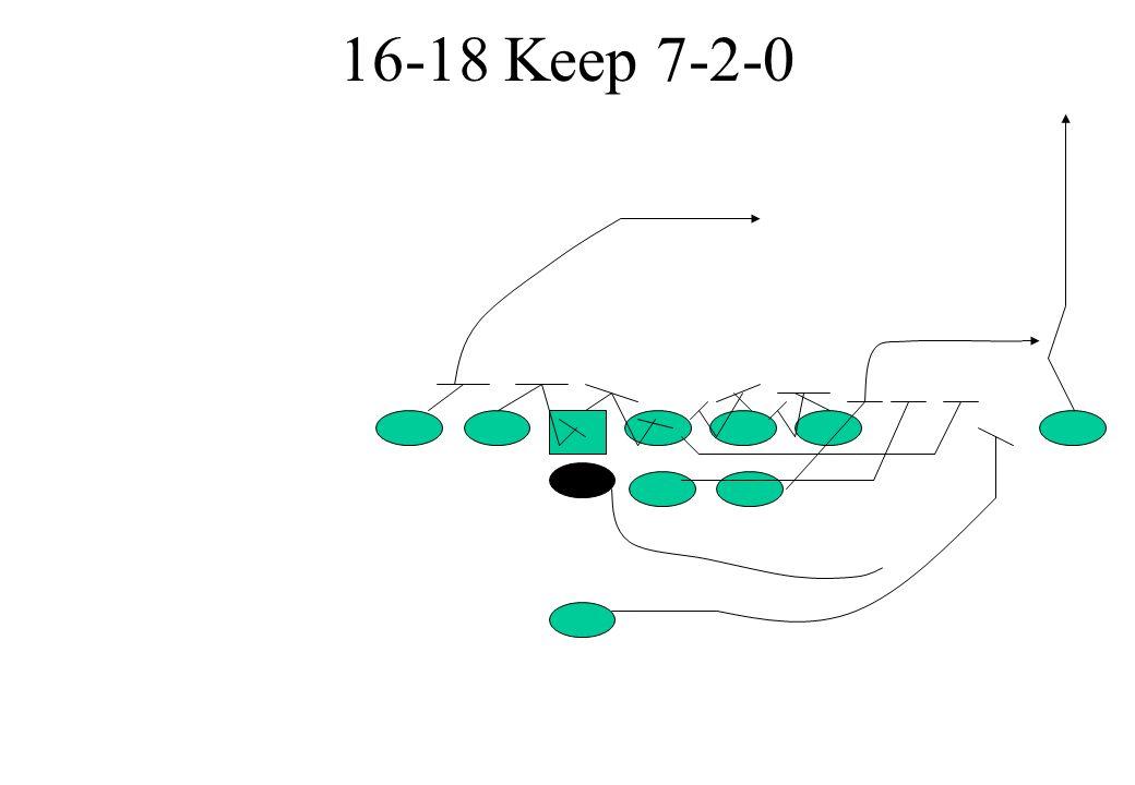 16-18 Keep 7-2-0