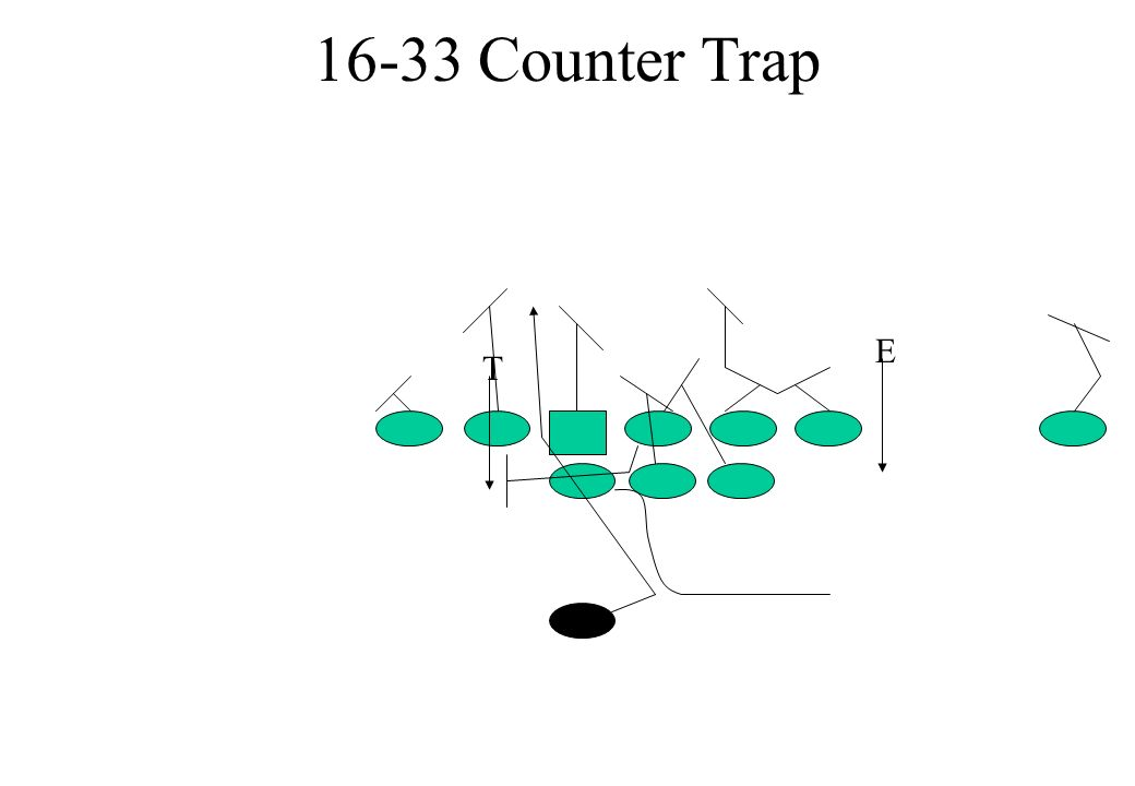 16-33 Counter Trap E T