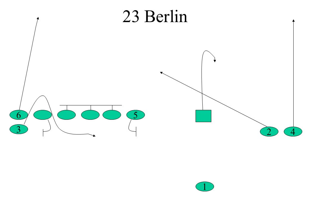 23 Berlin 6 5 3 2 4 1