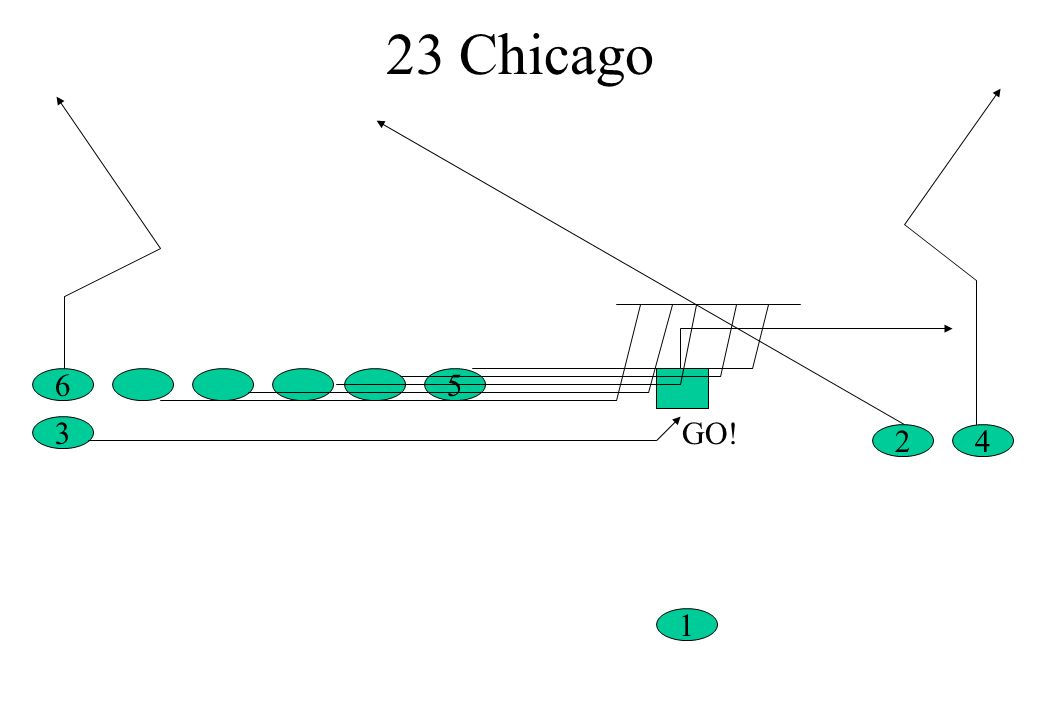 23 Chicago 6 5 GO! 3 2 4 1