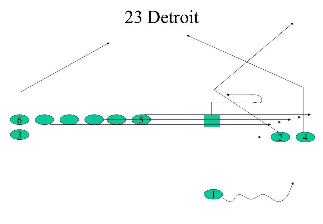 23 Detroit 6 5 3 2 4 1