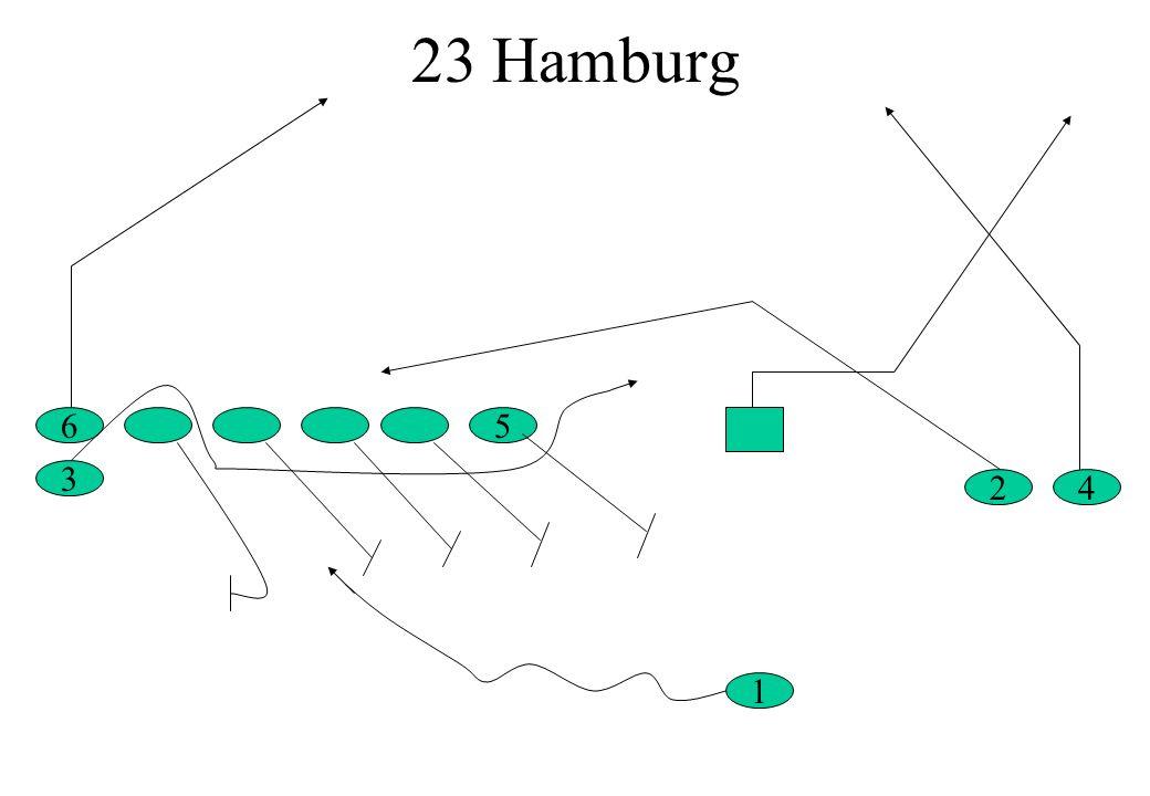 23 Hamburg 6 5 3 2 4 1