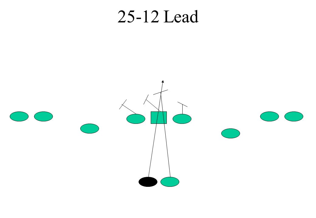 25-12 Lead