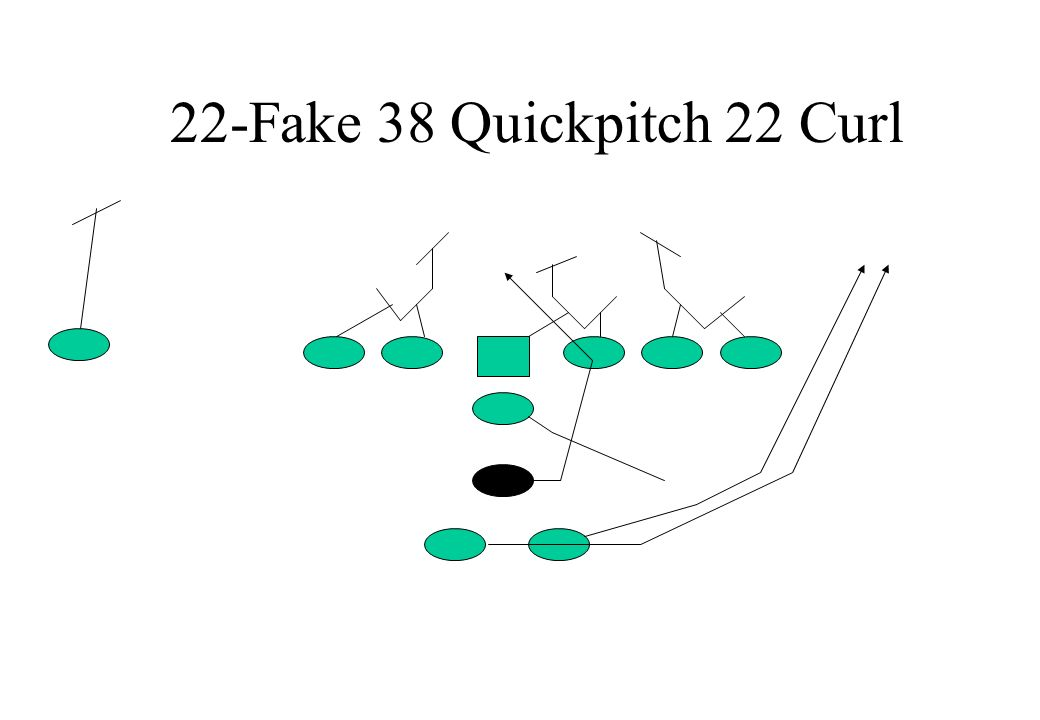 22-Fake 38 Quickpitch 22 Curl