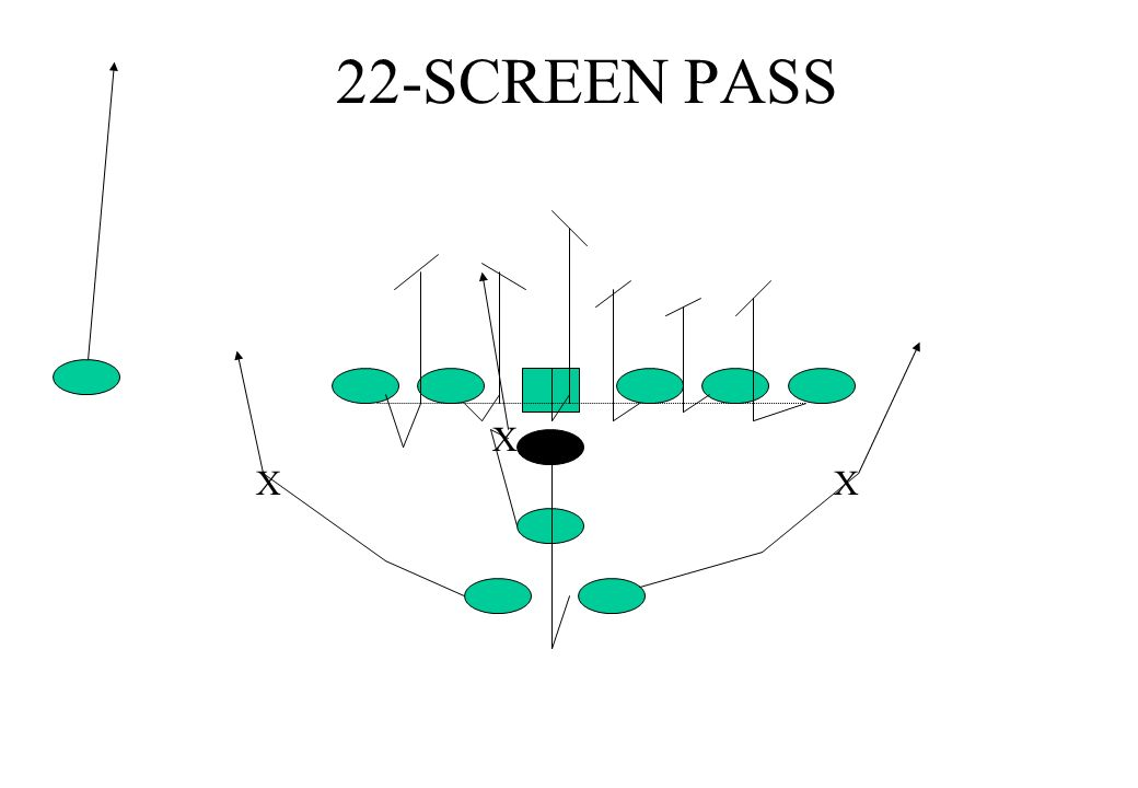 22-SCREEN PASS X X X