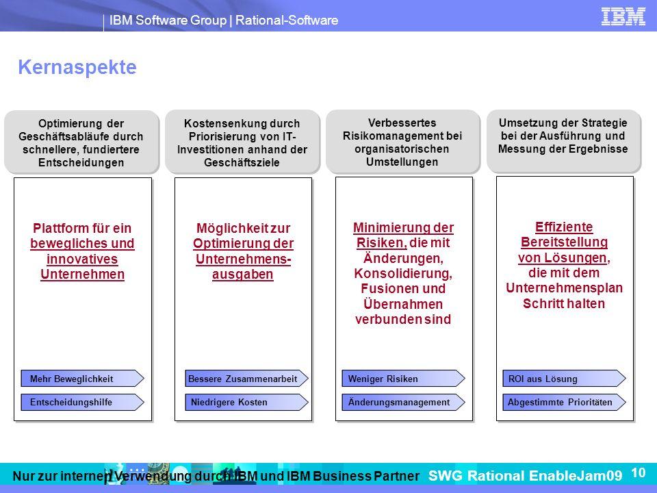 Kernaspekte Plattform für ein bewegliches und innovatives Unternehmen