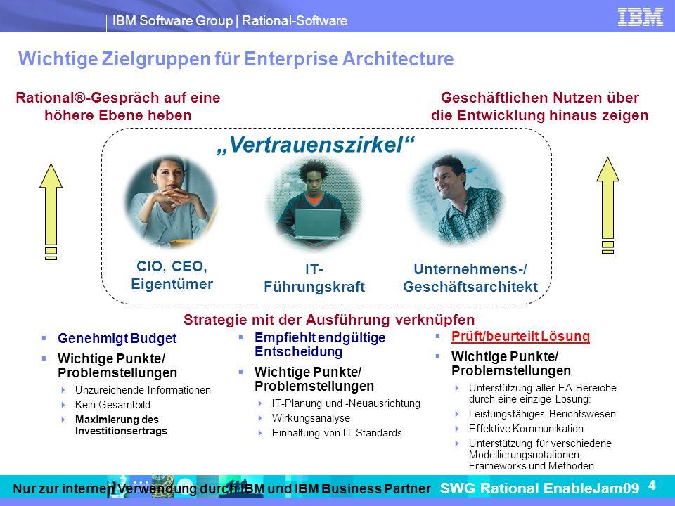Wichtige Zielgruppen für Enterprise Architecture