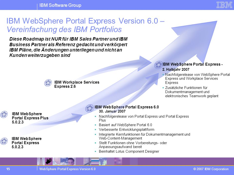 IBM WebSphere Portal Express Version 6
