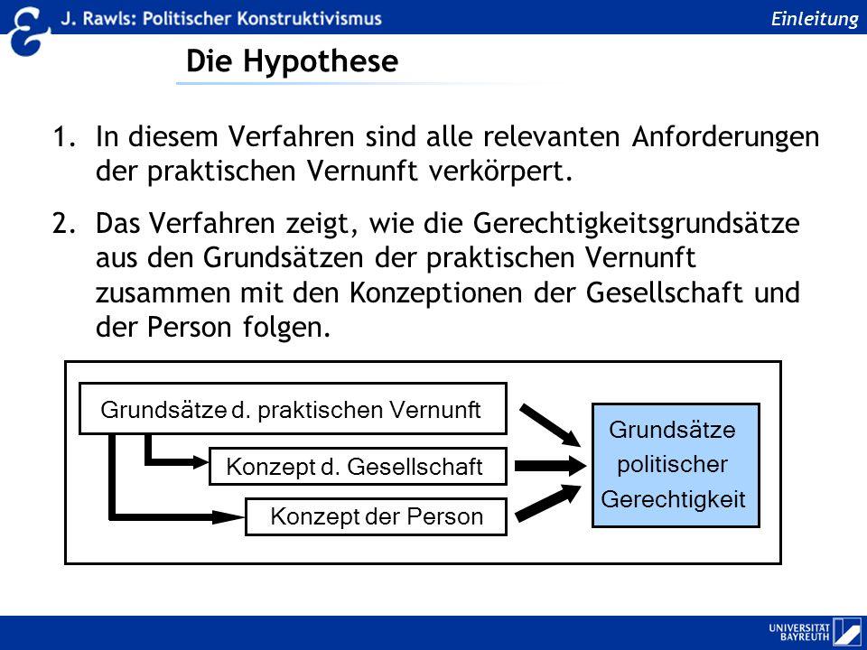 Einleitung Die Hypothese. In diesem Verfahren sind alle relevanten Anforderungen der praktischen Vernunft verkörpert.