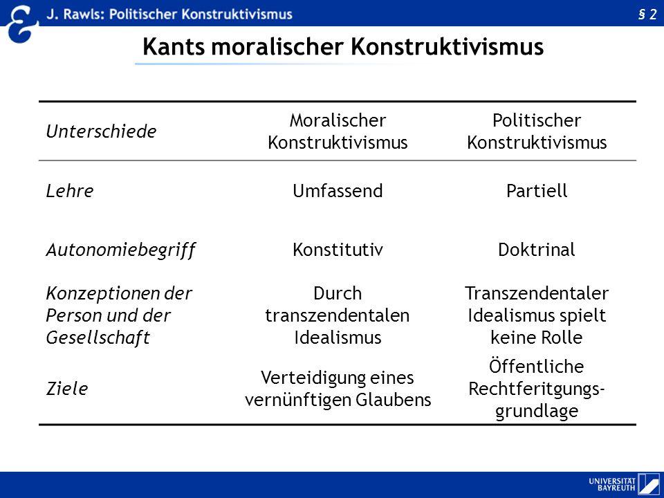 Kants moralischer Konstruktivismus