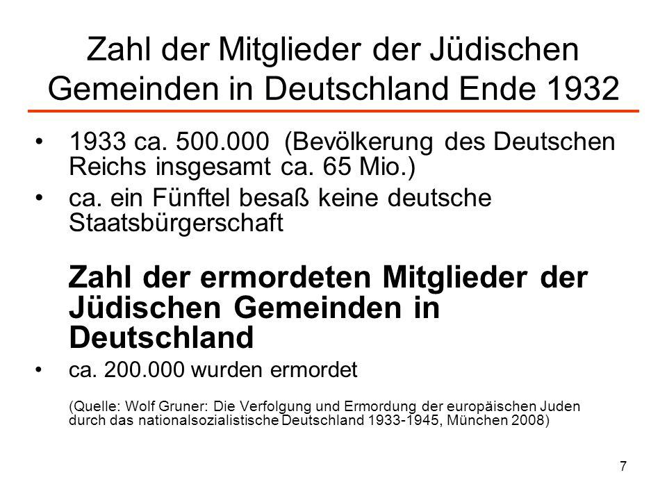 Zahl der Mitglieder der Jüdischen Gemeinden in Deutschland Ende 1932