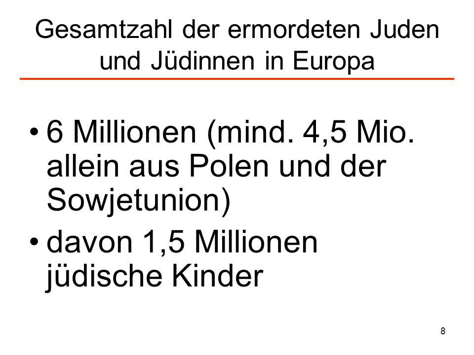 Gesamtzahl der ermordeten Juden und Jüdinnen in Europa