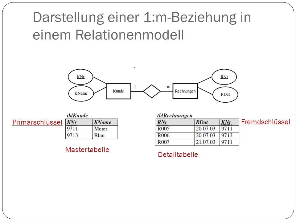 Darstellung einer 1:m-Beziehung in einem Relationenmodell