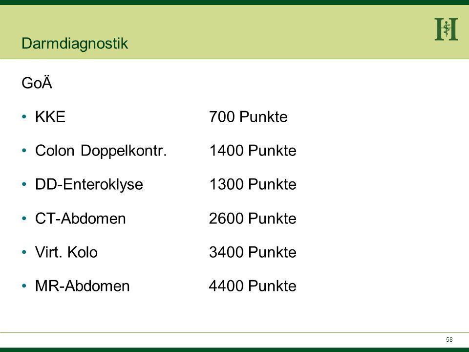 DarmdiagnostikGoÄ. KKE 700 Punkte. Colon Doppelkontr. 1400 Punkte. DD-Enteroklyse 1300 Punkte. CT-Abdomen 2600 Punkte.