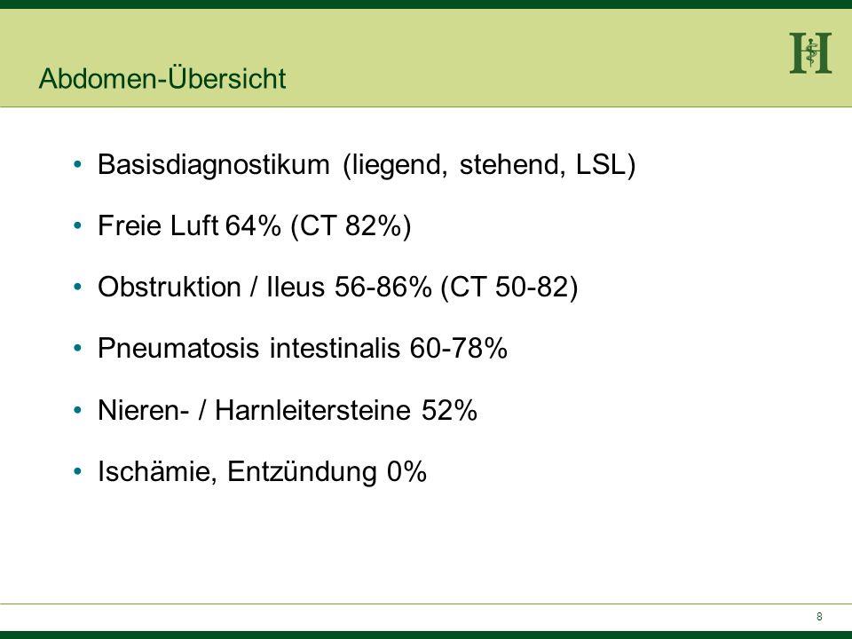 Abdomen-ÜbersichtBasisdiagnostikum (liegend, stehend, LSL) Freie Luft 64% (CT 82%) Obstruktion / Ileus 56-86% (CT 50-82)