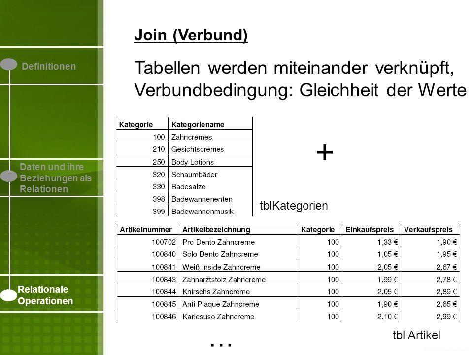 Join (Verbund) Tabellen werden miteinander verknüpft, Verbundbedingung: Gleichheit der Werte. Definitionen.