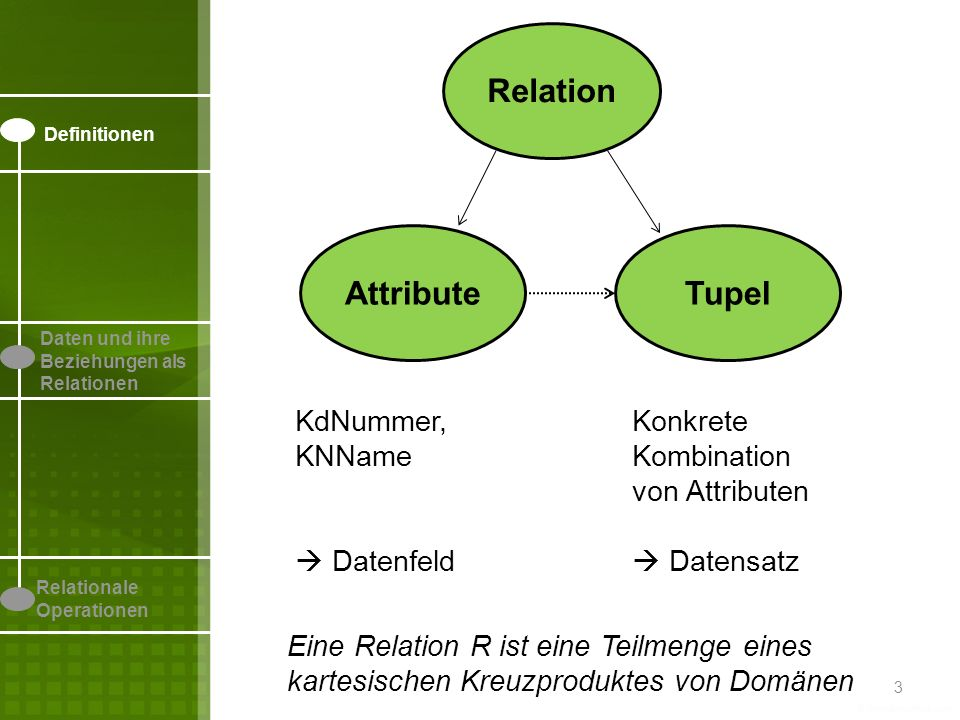 Relation Attribute Tupel