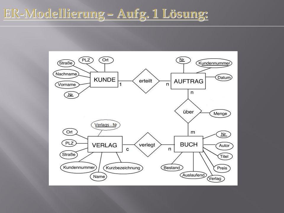 ER-Modellierung – Aufg. 1 Lösung: