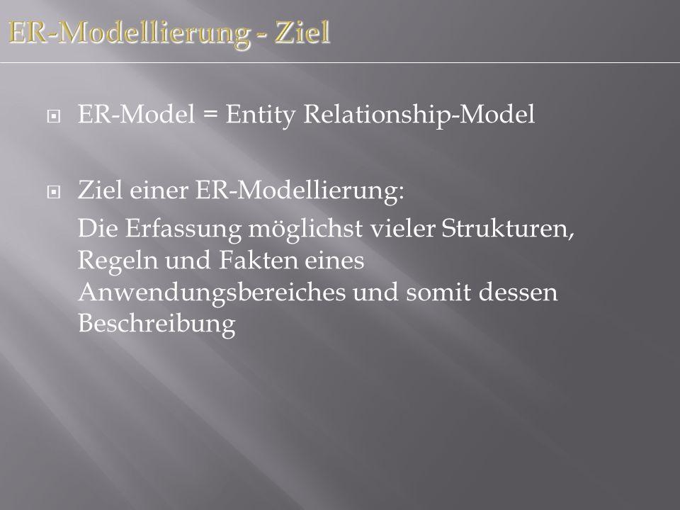 ER-Modellierung - Ziel