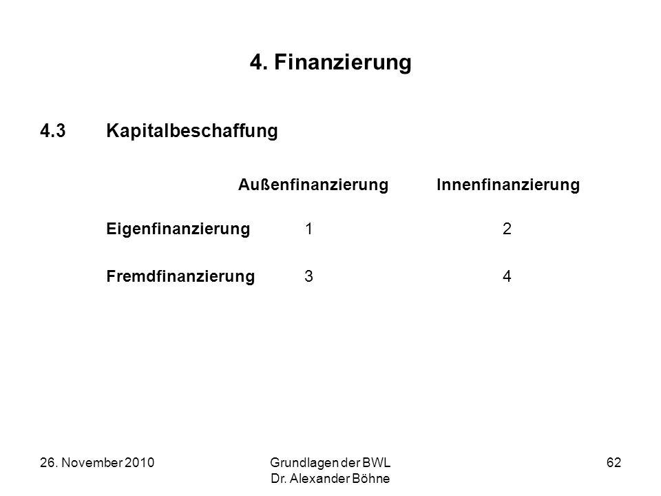 4. Finanzierung 4.3 Kapitalbeschaffung