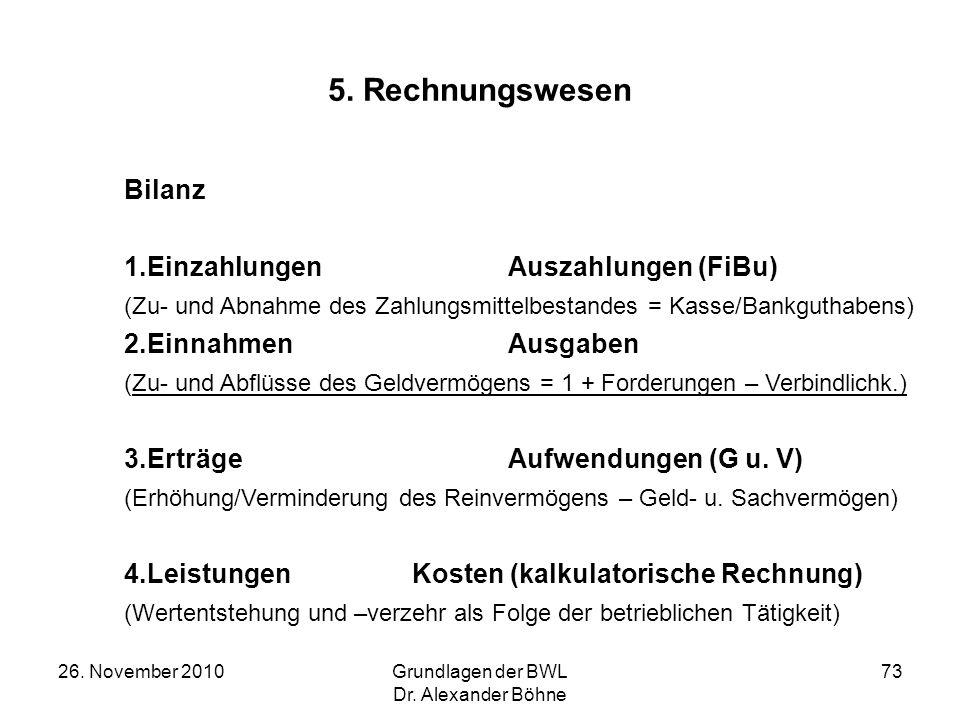 5. Rechnungswesen 1.Einzahlungen Auszahlungen (FiBu)