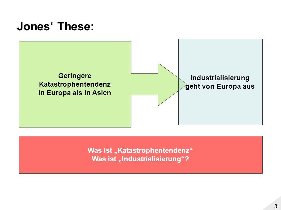"""Was ist """"Katastrophentendenz Was ist """"Industrialisierung"""