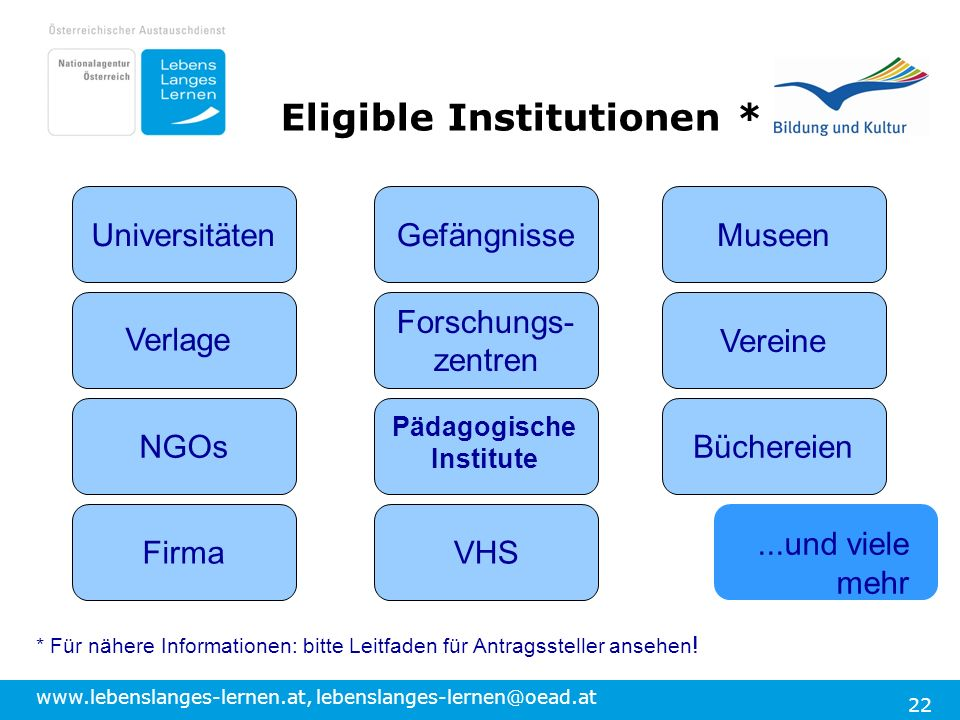 Eligible Institutionen *