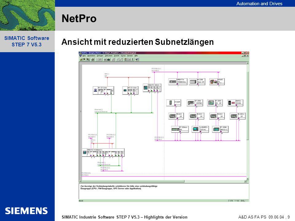 NetPro Ansicht mit reduzierten Subnetzlängen