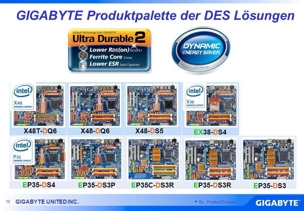 GIGABYTE Produktpalette der DES Lösungen