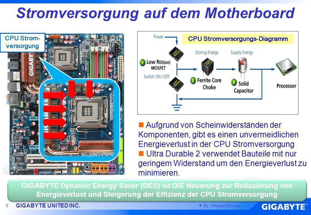 Stromversorgung auf dem Motherboard CPU Stromversorgungs-Diagramm