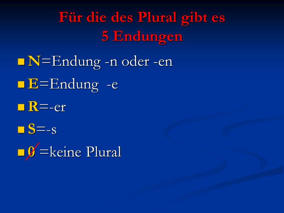 Für die des Plural gibt es 5 Endungen