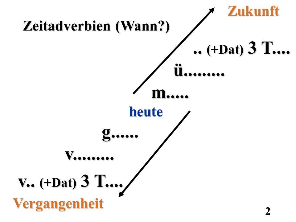 Zukunft Zeitadverbien (Wann ) .. (+Dat) 3 T.... ü......... m..... heute. g...... v......... v.. (+Dat) 3 T....